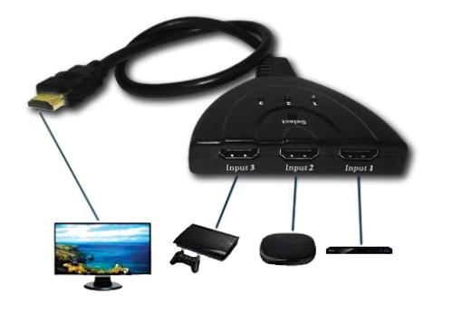 HDMI SPLITTER 1/3C